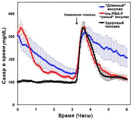 15-smart-insulin2